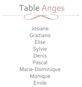 Support de nom de table thème des anges - Table Anges